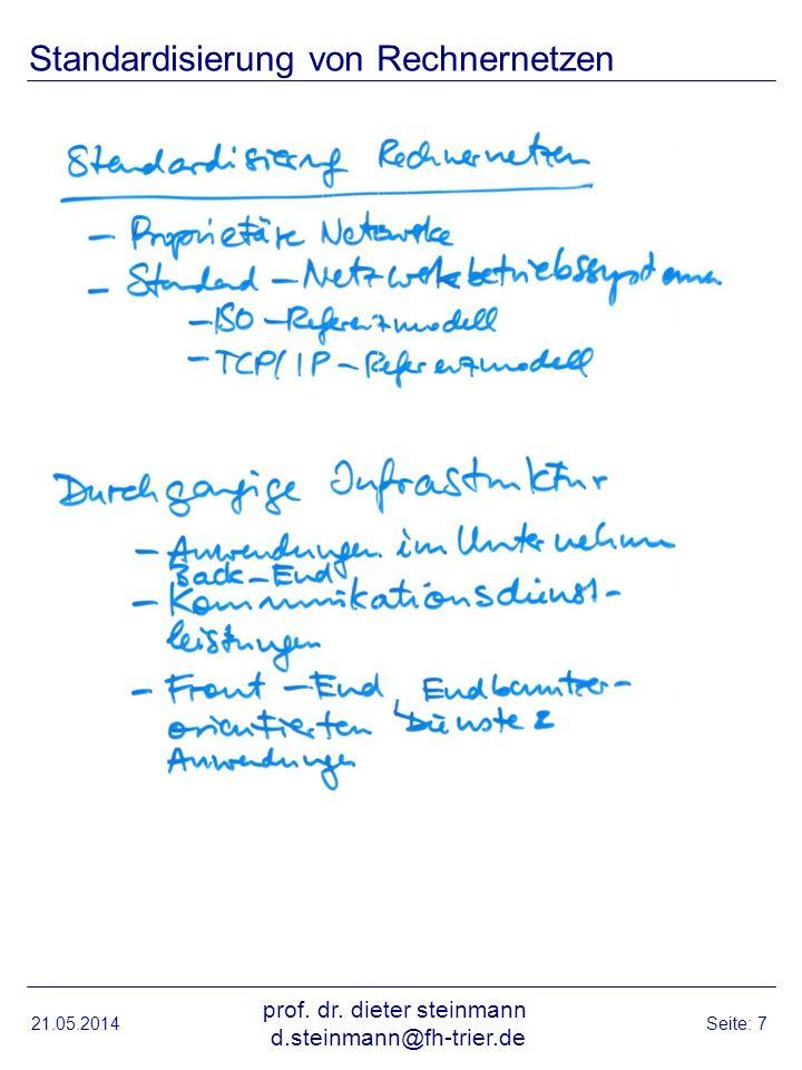 21.05.2014 prof. dr. dieter steinmann d.steinmann@fh-trier.de Seite: 7 Standardisierung von Rechnernetzen