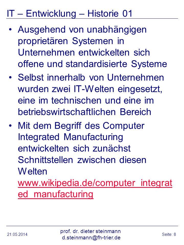 IT – Entwicklung – Historie 01 Ausgehend von unabhängigen proprietären Systemen in Unternehmen entwickelten sich offene und standardisierte Systeme Se