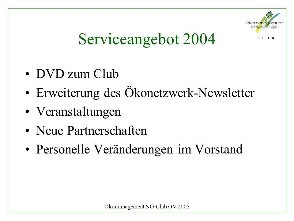 Ökomanagement NÖ-Club GV 2005 Serviceangebot 2004 DVD zum Club Erweiterung des Ökonetzwerk-Newsletter Veranstaltungen Neue Partnerschaften Personelle Veränderungen im Vorstand