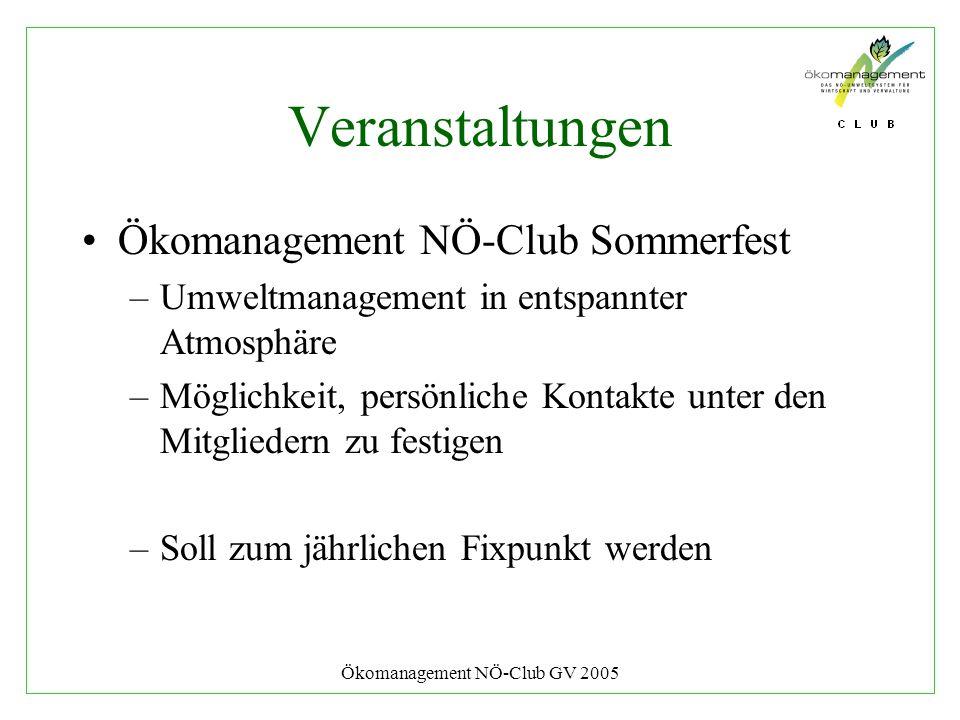Ökomanagement NÖ-Club GV 2005 Veranstaltungen Ökomanagement NÖ-Club Sommerfest –Umweltmanagement in entspannter Atmosphäre –Möglichkeit, persönliche Kontakte unter den Mitgliedern zu festigen –Soll zum jährlichen Fixpunkt werden