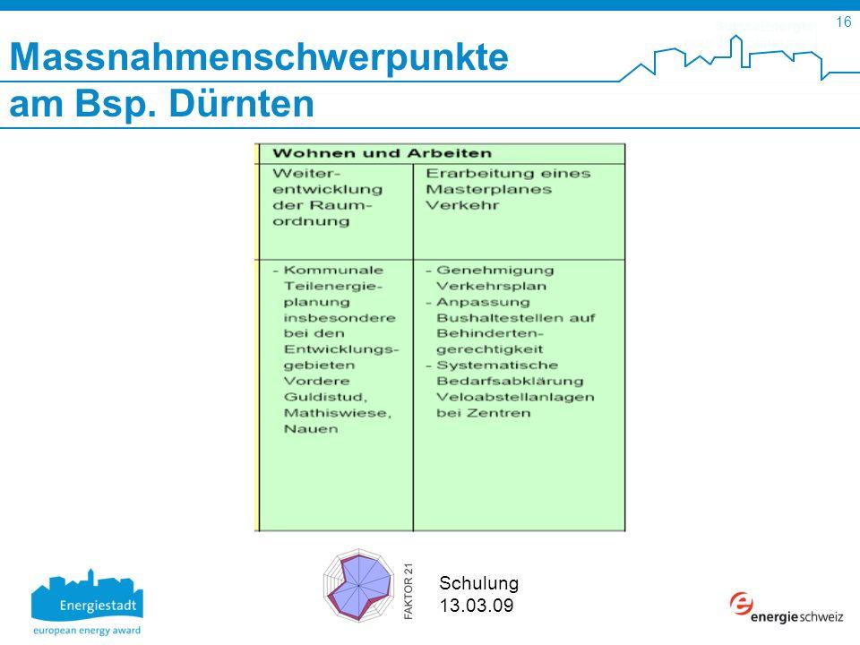 SuisseEnergie pour les communes 16 Schulung 13.03.09 Massnahmenschwerpunkte am Bsp. Dürnten