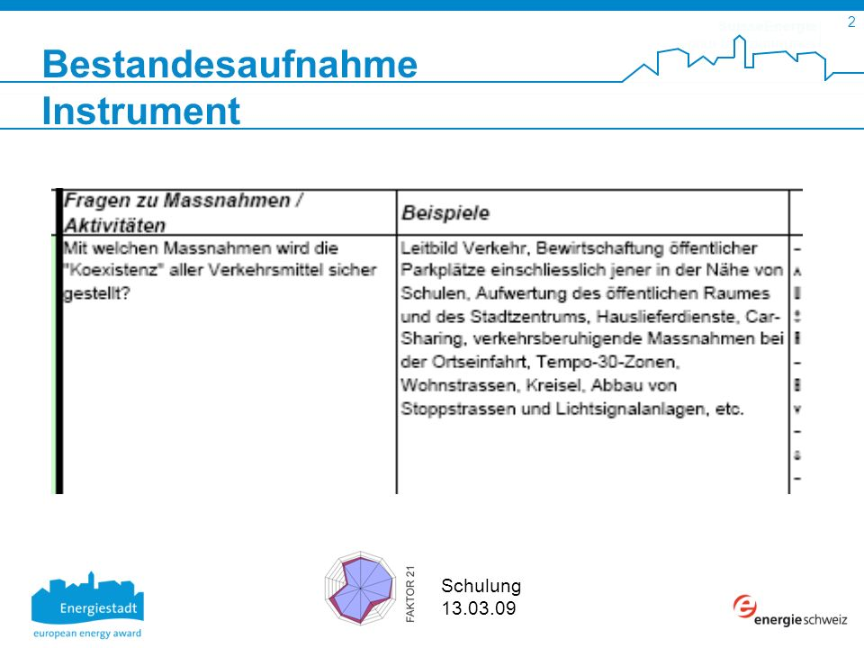 SuisseEnergie pour les communes 2 Schulung 13.03.09 Bestandesaufnahme Instrument