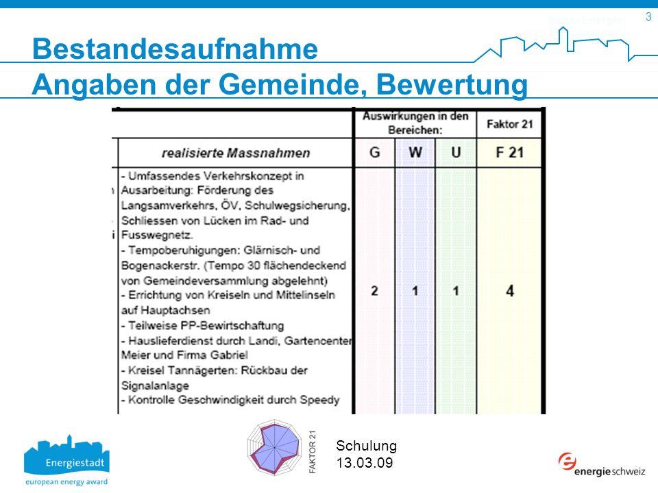 SuisseEnergie pour les communes 3 Schulung 13.03.09 Bestandesaufnahme Angaben der Gemeinde, Bewertung
