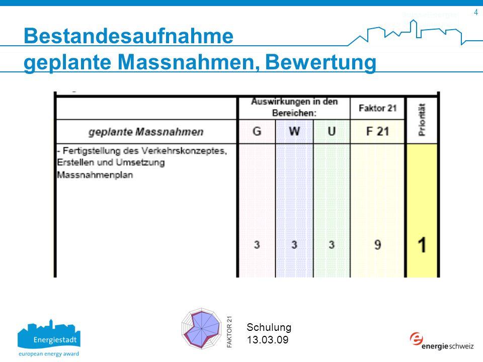 SuisseEnergie pour les communes 4 Schulung 13.03.09 Bestandesaufnahme geplante Massnahmen, Bewertung