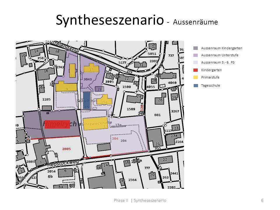 Phase II | Syntheseszenario Syntheseszenario - Aussenräume Aussenraum Kindergarten Aussenraum Unterstufe Aussenraum 3.- 6.