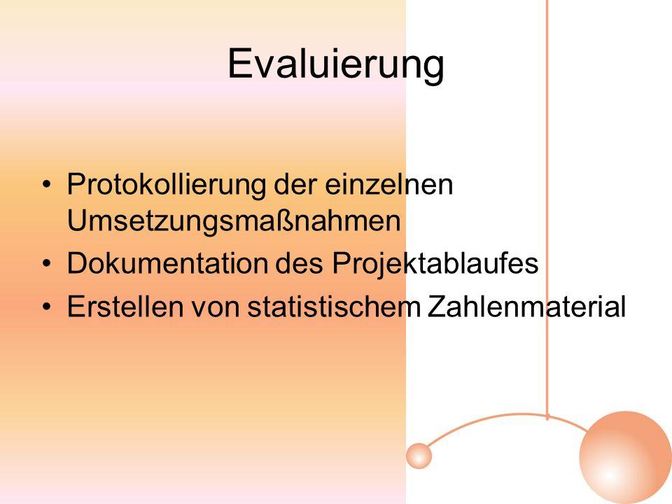 Evaluierung Protokollierung der einzelnen Umsetzungsmaßnahmen Dokumentation des Projektablaufes Erstellen von statistischem Zahlenmaterial