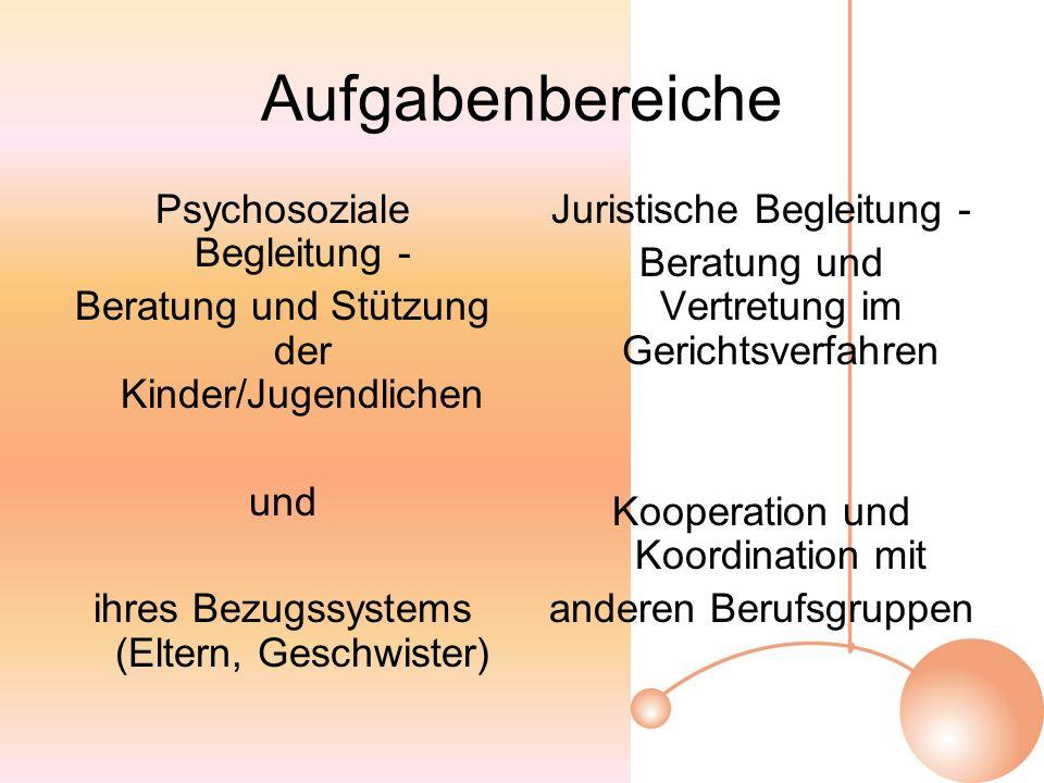 Aufgabenbereiche Psychosoziale Begleitung - Beratung und Stützung der Kinder/Jugendlichen und ihres Bezugssystems (Eltern, Geschwister) Juristische Begleitung - Beratung und Vertretung im Gerichtsverfahren Kooperation und Koordination mit anderen Berufsgruppen