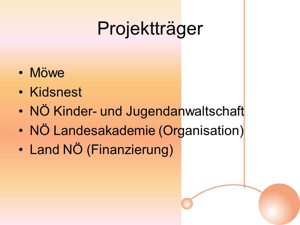 Projektträger Möwe Kidsnest NÖ Kinder- und Jugendanwaltschaft NÖ Landesakademie (Organisation) Land NÖ (Finanzierung)
