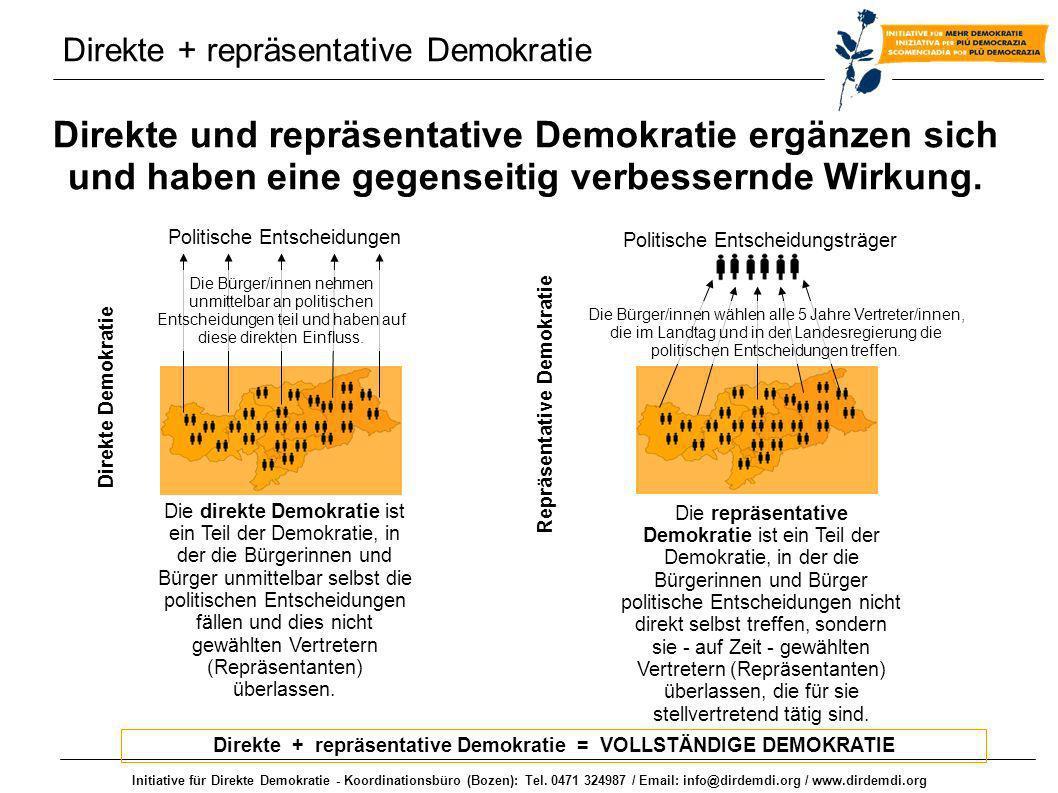 Initiative für Direkte Demokratie - Koordinationsbüro (Bozen): Tel. 0471 324987 / Email: info@dirdemdi.org / www.dirdemdi.org Die direkte Demokratie i
