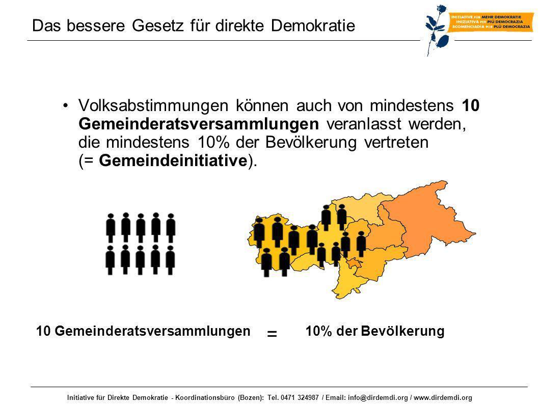 Initiative für Direkte Demokratie - Koordinationsbüro (Bozen): Tel. 0471 324987 / Email: info@dirdemdi.org / www.dirdemdi.org Volksabstimmungen können