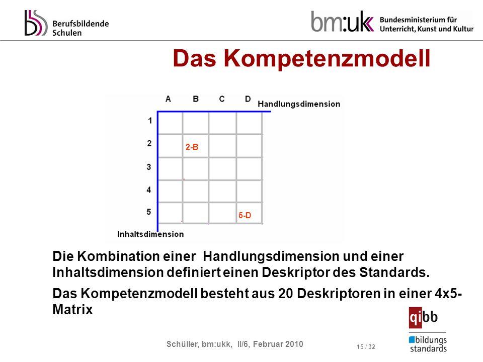 Schüller, bm:ukk, II/6, Februar 2010 15 / 32 Das Kompetenzmodell Die Kombination einer Handlungsdimension und einer Inhaltsdimension definiert einen Deskriptor des Standards.