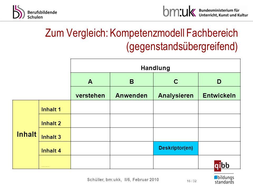 Schüller, bm:ukk, II/6, Februar 2010 16 / 32 Zum Vergleich: Kompetenzmodell Fachbereich (gegenstandsübergreifend) Handlung ABCD verstehenAnwendenAnaly