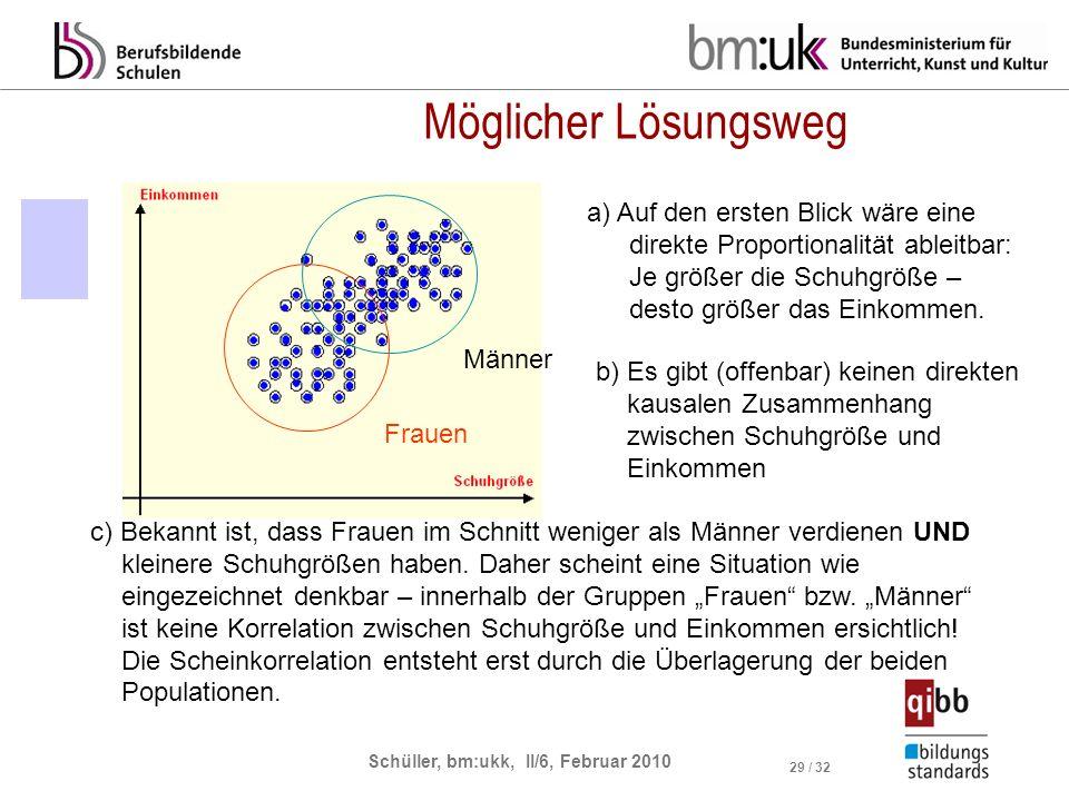 Schüller, bm:ukk, II/6, Februar 2010 29 / 32 Möglicher Lösungsweg a) Auf den ersten Blick wäre eine direkte Proportionalität ableitbar: Je größer die Schuhgröße – desto größer das Einkommen.