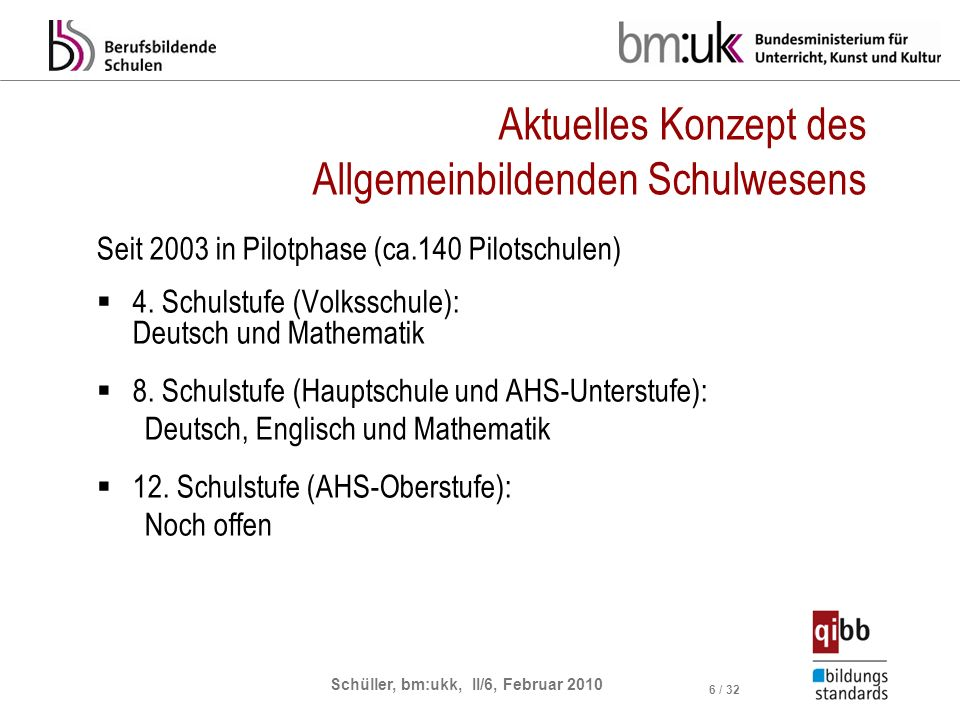 Schüller, bm:ukk, II/6, Februar 2010 6 / 32 Aktuelles Konzept des Allgemeinbildenden Schulwesens Seit 2003 in Pilotphase (ca.140 Pilotschulen) 4. Schu