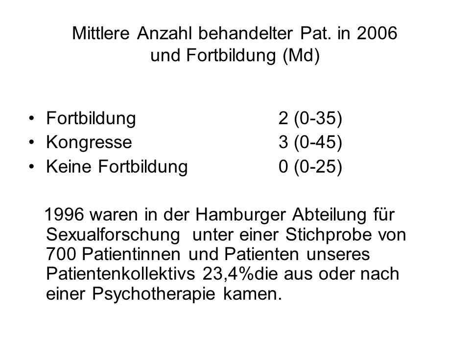 Mittlere Anzahl behandelter Pat. in 2006 und Fortbildung (Md) Fortbildung 2 (0-35) Kongresse 3 (0-45) Keine Fortbildung 0 (0-25) 1996 waren in der Ham