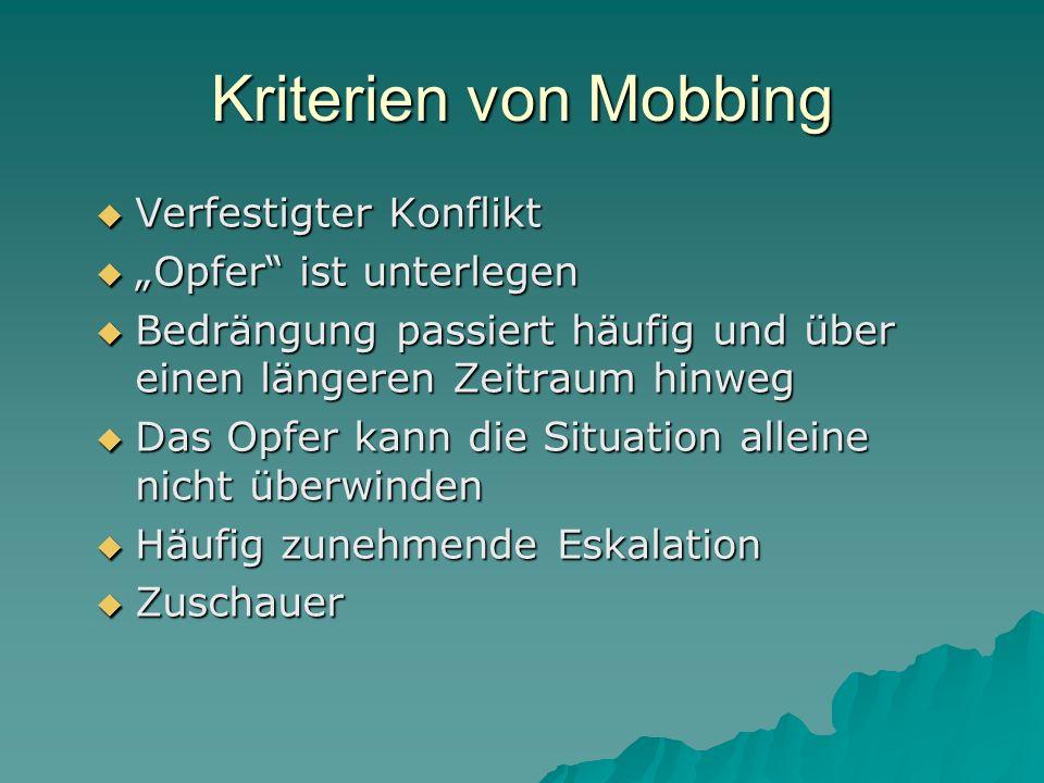 Kriterien von Mobbing Verfestigter Konflikt Verfestigter Konflikt Opfer ist unterlegen Opfer ist unterlegen Bedrängung passiert häufig und über einen