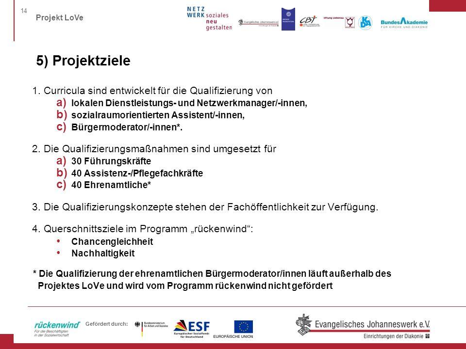 14 Projekt LoVe Gefördert durch: 5) Projektziele 1. Curricula sind entwickelt für die Qualifizierung von a) lokalen Dienstleistungs- und Netzwerkmanag