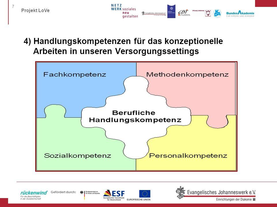 7 Projekt LoVe Gefördert durch: 4) Handlungskompetenzen für das konzeptionelle Arbeiten in unseren Versorgungssettings