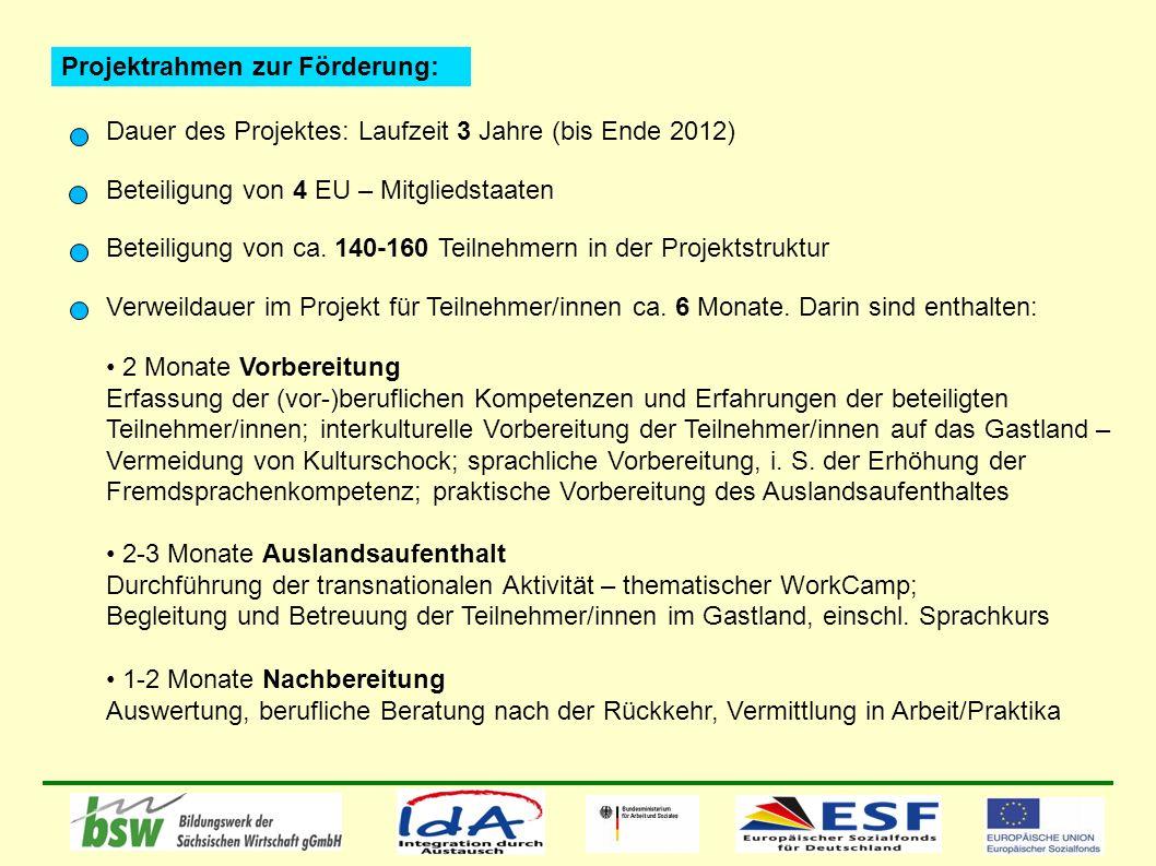 Projektrahmen zur Förderung: Dauer des Projektes: Laufzeit 3 Jahre (bis Ende 2012) Beteiligung von 4 EU – Mitgliedstaaten Beteiligung von ca.