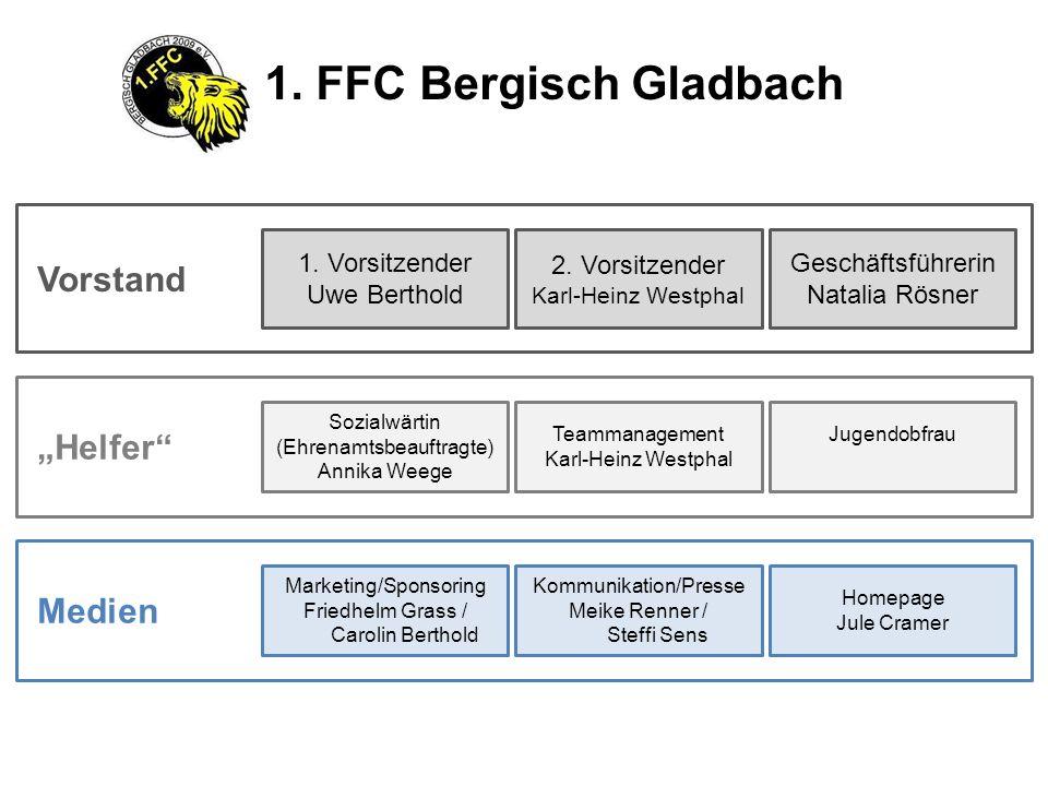 Vorstand 1. Vorsitzender Uwe Berthold 2.