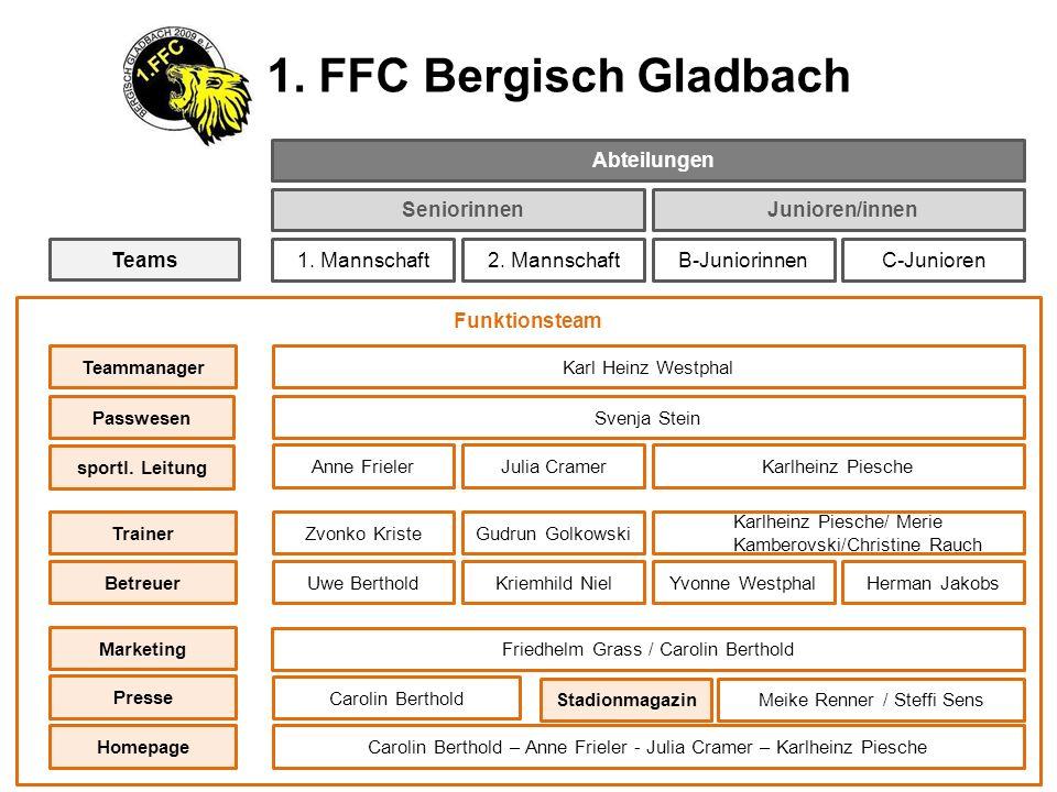 Funktionsteam Seniorinnen 1. Mannschaft2. MannschaftB-Juniorinnen Junioren/innen Teams TeammanagerKarl Heinz Westphal Karlheinz Piesche PasswesenSvenj
