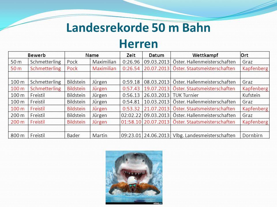 Landesrekorde 50 m Bahn Herren BewerbNameZeitDatumWettkampfOrt 50 mSchmetterlingPockMaximilian0:26.9609.03.2013Öster.