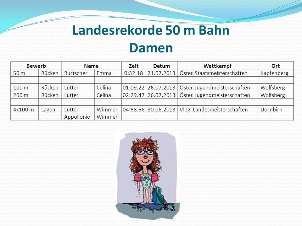 Landesrekorde 50 m Bahn Damen BewerbNameZeitDatumWettkampfOrt 50 mRückenBurtscherEmma0:32.1821.07.2013Öster.