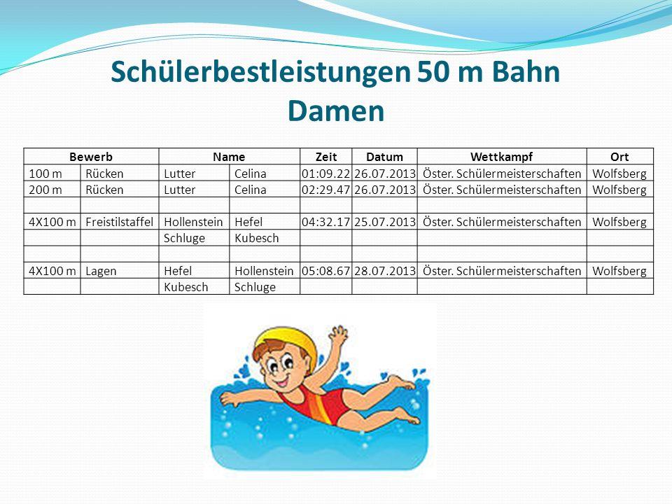 Schülerbestleistungen 50 m Bahn Damen BewerbNameZeitDatumWettkampfOrt 100 mRückenLutterCelina01:09.2226.07.2013Öster.