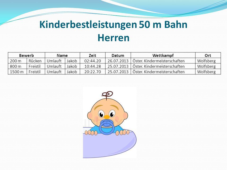 Kinderbestleistungen 50 m Bahn Herren BewerbNameZeitDatumWettkampfOrt 200 mRückenUmlauftJakob02:44.2026.07.2013Öster.