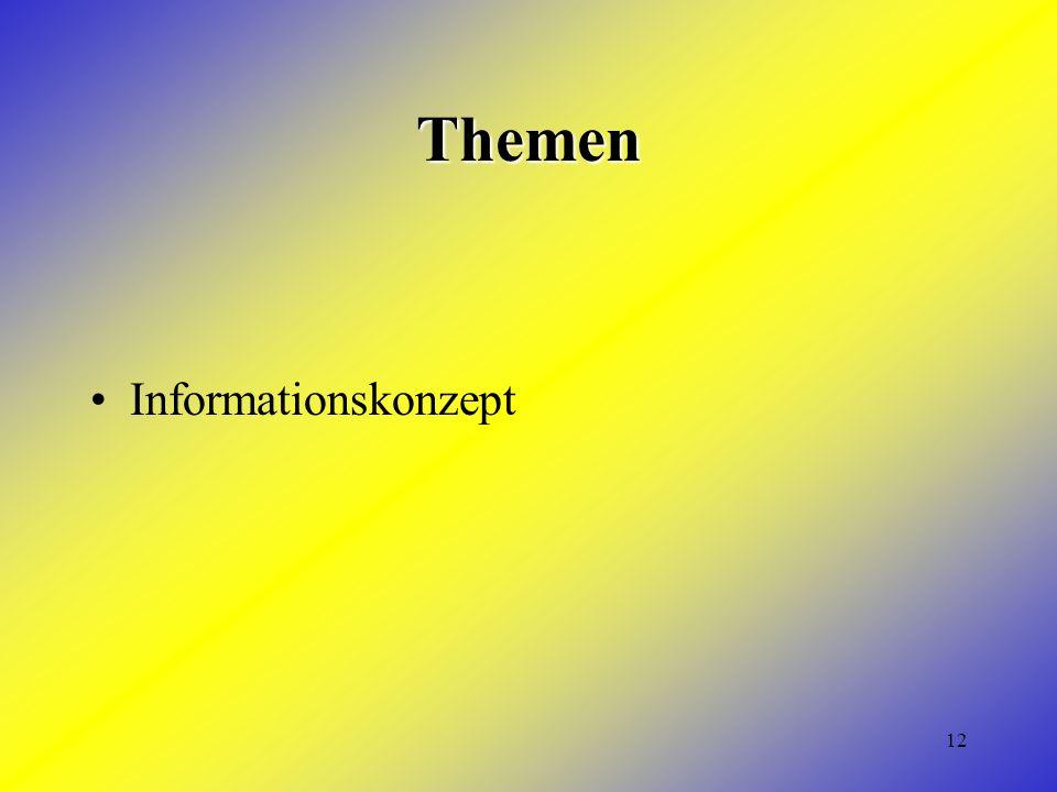 12 Themen Informationskonzept