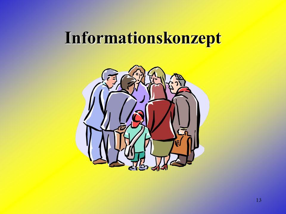 13 Informationskonzept