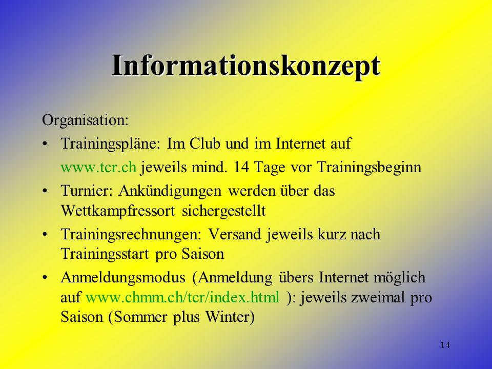 14 Informationskonzept Organisation: Trainingspläne: Im Club und im Internet auf www.tcr.ch jeweils mind.