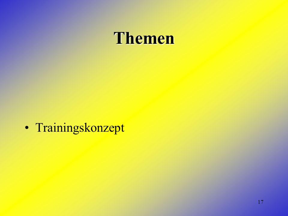 17 Themen Trainingskonzept