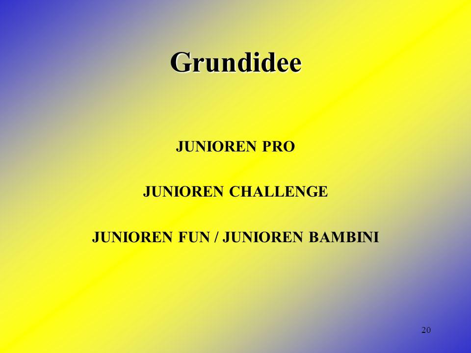 20 Grundidee JUNIOREN PRO JUNIOREN CHALLENGE JUNIOREN FUN / JUNIOREN BAMBINI