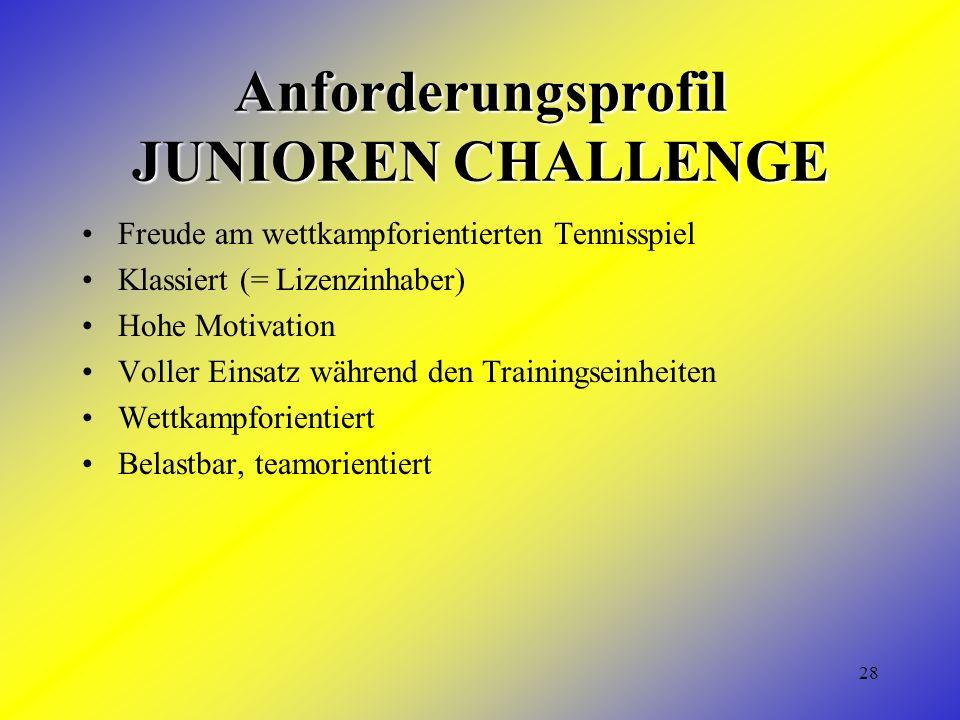 28 Anforderungsprofil JUNIOREN CHALLENGE Freude am wettkampforientierten Tennisspiel Klassiert (= Lizenzinhaber) Hohe Motivation Voller Einsatz während den Trainingseinheiten Wettkampforientiert Belastbar, teamorientiert