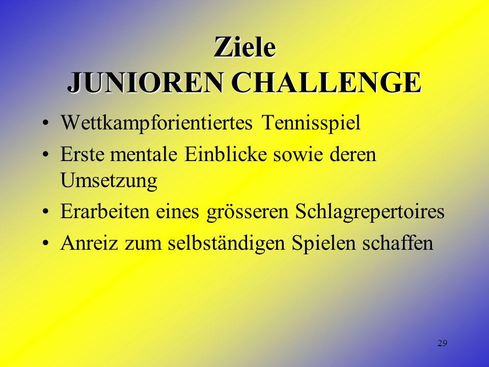29 Ziele JUNIOREN CHALLENGE Wettkampforientiertes Tennisspiel Erste mentale Einblicke sowie deren Umsetzung Erarbeiten eines grösseren Schlagrepertoires Anreiz zum selbständigen Spielen schaffen