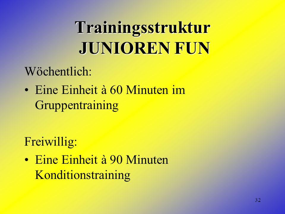32 Trainingsstruktur JUNIOREN FUN Wöchentlich: Eine Einheit à 60 Minuten im Gruppentraining Freiwillig: Eine Einheit à 90 Minuten Konditionstraining