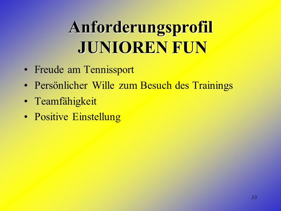 33 Anforderungsprofil JUNIOREN FUN Freude am Tennissport Persönlicher Wille zum Besuch des Trainings Teamfähigkeit Positive Einstellung