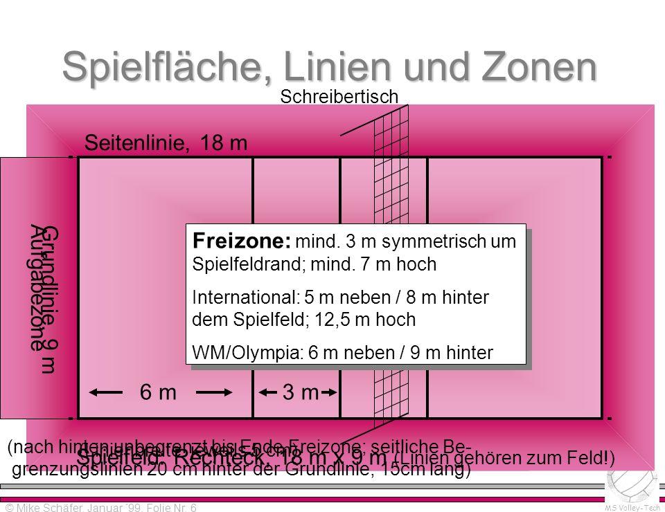 Alpha-Version 0.0 Please read distribution notes! © Mike Schäfer MS Volley-Tech © Mike Schäfer, Januar ´99, Folie Nr. 6 Auswechselzone Schreibertisch