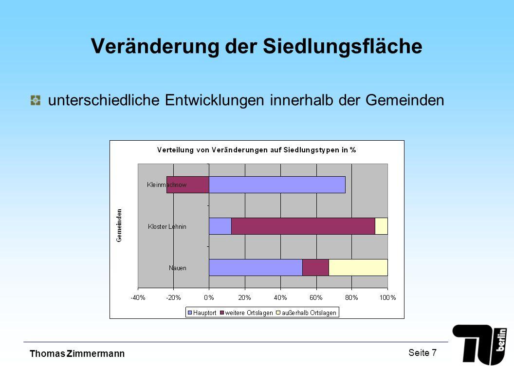 Thomas Zimmermann Seite 7 Veränderung der Siedlungsfläche unterschiedliche Entwicklungen innerhalb der Gemeinden
