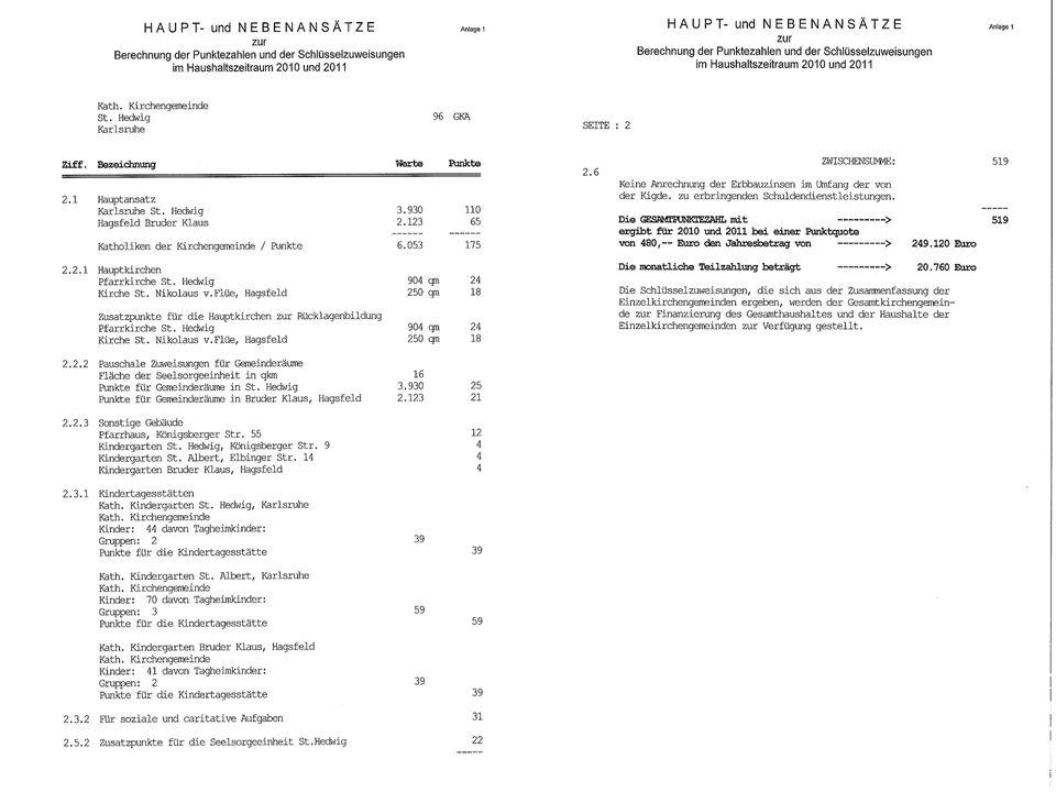 Haushaltsplan der Katholischen Kirchengemeinde VERWALTUNGSHAUSHALT INVESTITIONSHAUSHALT VERMÖGENSRECHNUNG Seminar für Stiftungsräte 2010 FINANZPLAN SEELSORGEEINHEIT SONDERHAUSHALT KINDERGARTEN