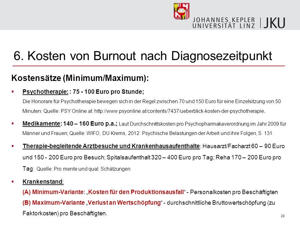 28 Kostensätze (Minimum/Maximum): Psychotherapie: : 75 - 100 Euro pro Stunde; Die Honorare für Psychotherapie bewegen sich in der Regel zwischen 70 un