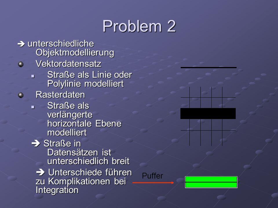 Problem 2 unterschiedliche Objektmodellierung unterschiedliche ObjektmodellierungVektordatensatz Straße als Linie oder Polylinie modelliert Straße als