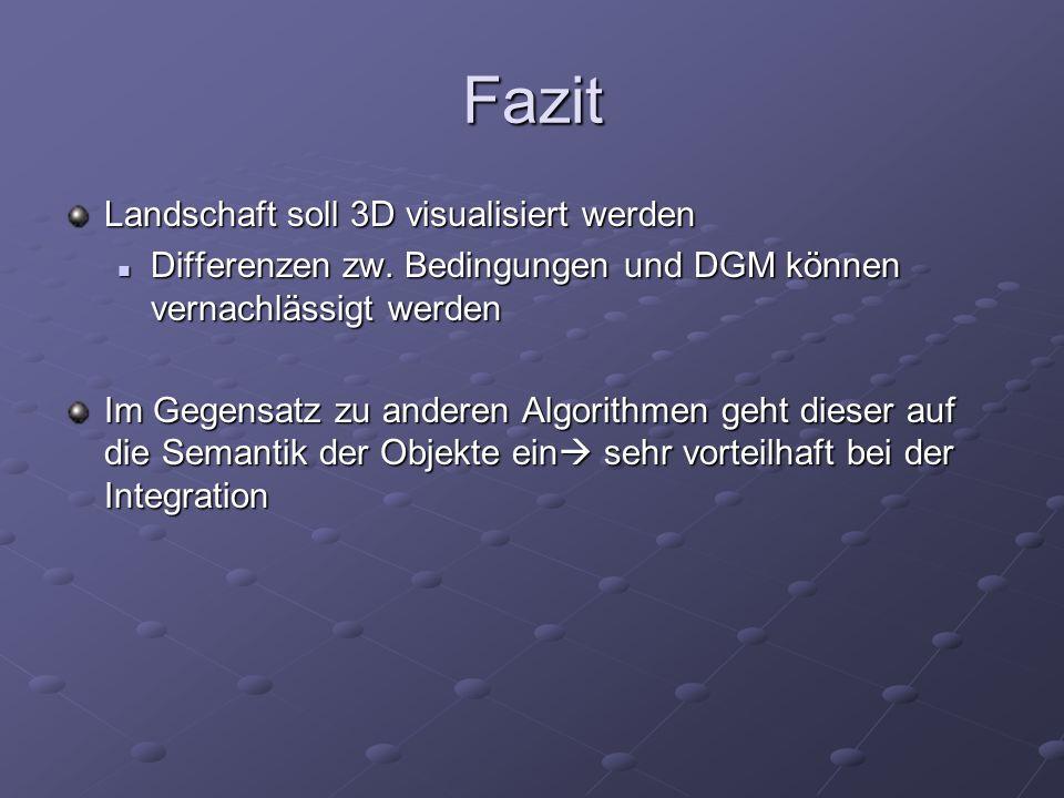 Fazit Landschaft soll 3D visualisiert werden Differenzen zw. Bedingungen und DGM können vernachlässigt werden Differenzen zw. Bedingungen und DGM könn