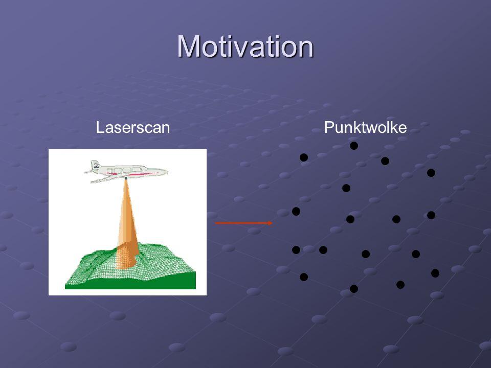 Motivation LaserscanPunktwolke