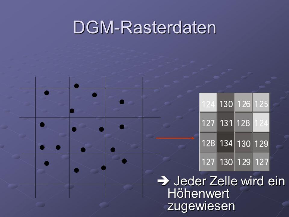 DGM-TIN Triangulated irregular network Modelliert Geländerelief durch TINs 2,5-dimensional Unregelmäßig verteilte Punkte enthalten x,y,z- Koordinaten