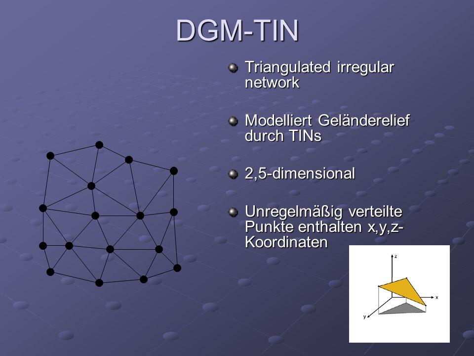 Vektordaten Vektordaten meist 2-dimensional meist 2-dimensional Topographische Objekte modelliert als Punkte, Linien oder Flächen Topographische Objekte modelliert als Punkte, Linien oder Flächen Vektoren können Semantik haben Vektoren können Semantik haben z.B.