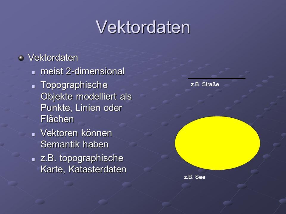 Ergebnis einer Triangulation Vektordaten mit DGM verschnitten x, y- Wert aus Vektordaten z-Komponente aus DGM Quelle: Koch, A.