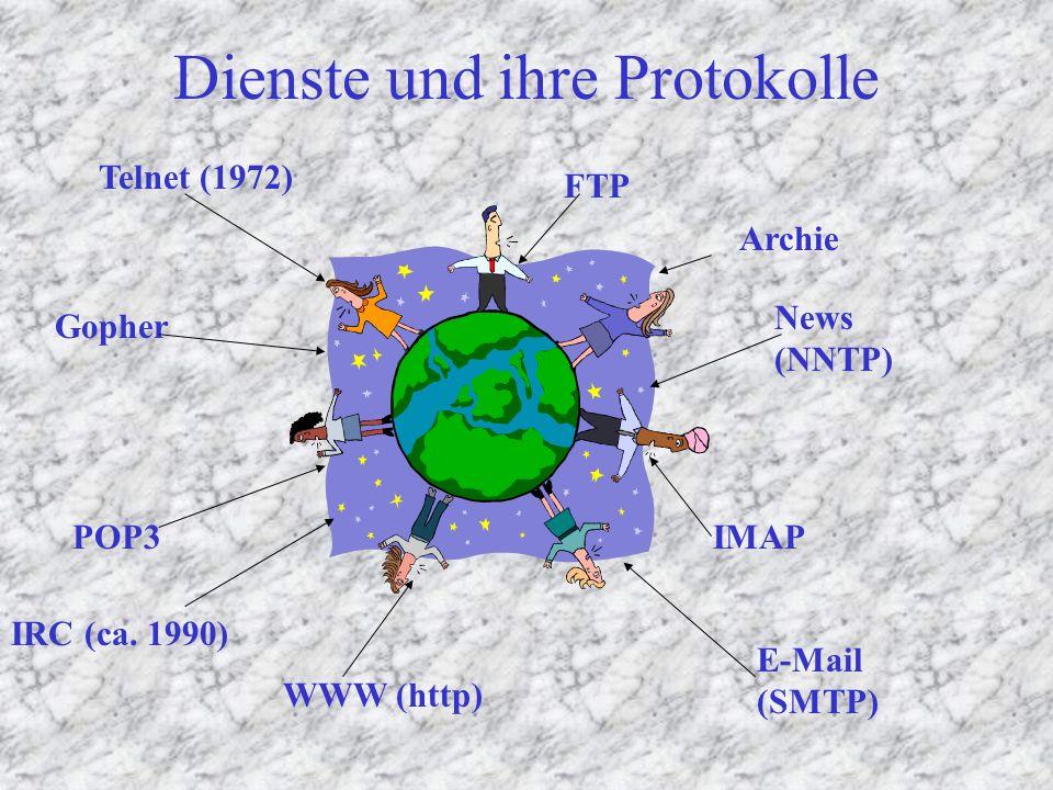 Definition Das Internet ist nicht ein einzelnes Gebilde, sondern ein Sammelbegriff für ein sehr großes Netzwerk mit sehr vielen Rechnern, in dem verschiedene Dienste angeboten werden, derer man sich je nach Zielsetzung bedienen kann !