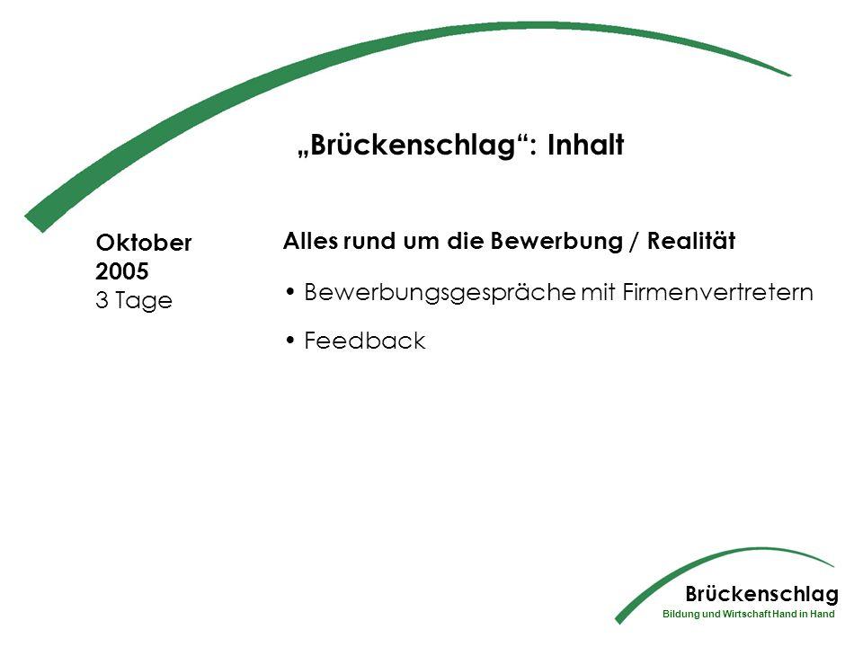 September 2005 3 Tage Alles rund um die Bewerbung / Training Bewerbungsunterlagen Bewerbungsgespräch Einstellungstests Brückenschlag Bildung und Wirtschaft Hand in Hand Brückenschlag: Inhalt